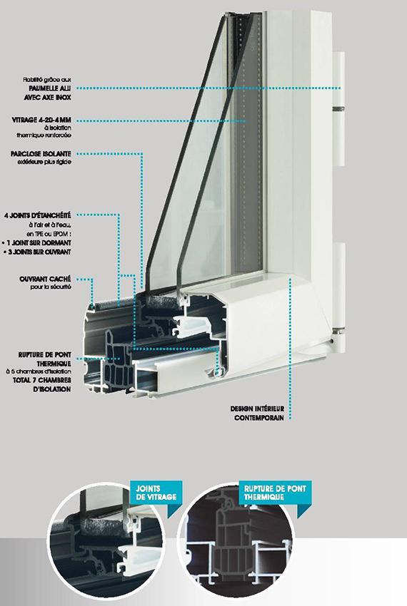 Fenêtres Alu Vente Et Installation à Rennes 1000 Ty Services