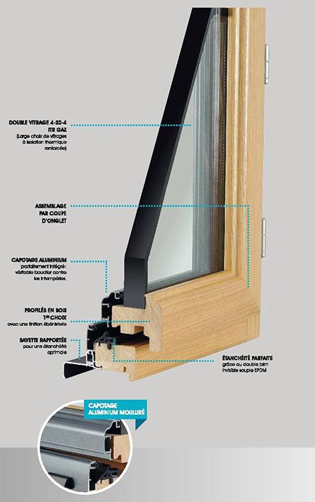 Fenêtres Mixtes Boisalu Vente Et Installation à Rennes 1000 Ty